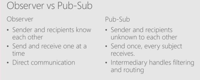 Observer PubSub.jpg